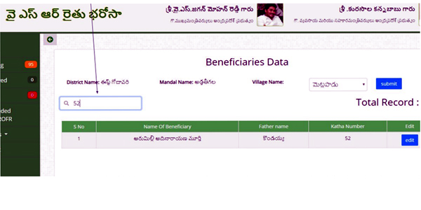 Beneficiary Data Katha Number