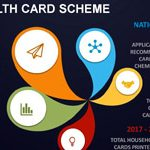 What is Soil Health Card & Registration Process to get SHC?