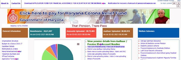Official website of old age pension haryana