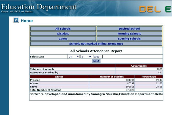 Student Attendance Report